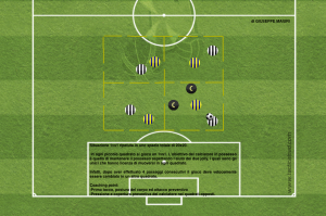 possession, waiting and numerical advantages